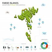 foto of faroe islands  - Energy industry and ecology of Faroe Islands vector map with power stations infographic - JPG