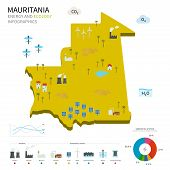 picture of hydroelectric power  - Energy industry and ecology of Mauritania vector map with power stations infographic - JPG