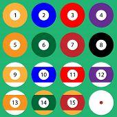 picture of snooker  - Set of billiard balls - JPG