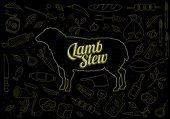 Постер, плакат: Beef Pork Lamb Chicken
