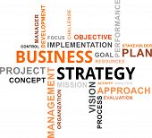 Word Cloud - Business Strategy