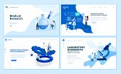 Web Page Design Templates Collection Of Medical Research, Laboratory Diagnostic, Medical Device Deve poster