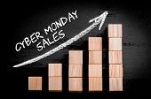 image of ascending  - Words Cyber Monday Sales on ascending arrow above bar graph of Wooden small cubes isolated on black background - JPG
