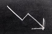White Chalk Hand Drawing In Arrow Down Shape On Black Board Background (concept Of Stock Decline, Do poster