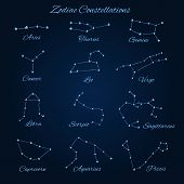 Hand Drawn Vector Zodiac Constellations: Aries, Taurus, Gemini, Cancer, Leo, Virgo, Libra, Scorpio,  poster