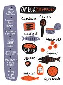 Omega 3 Healthy Benefits. Hand Drawn Infographics About Benefits Of Omega 3 And Its Sources. Food El poster