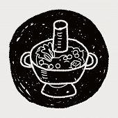 picture of chafing  - Chafing Dish Doodle - JPG