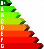 image of efficiencies  - Energy Rating Certificate Energy Performance Certificates - JPG