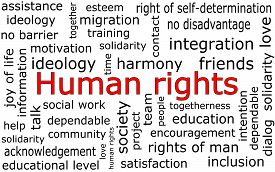 pic of human-rights  - informative human rights wordcloud on white background - JPG