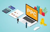 Isometric 3d Ppc Paid Per Clik Advertising Or Advertisement Concept With Laptop And Clicked Mouse Si poster
