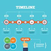 picture of flashing  - Timeline with arrows and quotes - JPG