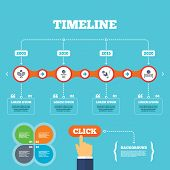 picture of fireball  - Timeline with arrows and quotes - JPG