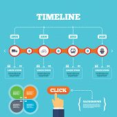 pic of bus driver  - Timeline with arrows and quotes - JPG