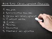 Website Development Process