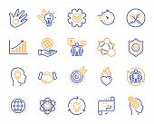 Core Values Line Icons. Integrity, Target Purpose And Strategy. Trust Handshake, Social Responsibili poster