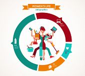 stock photo of wifes  - Super Mom infographic  - JPG