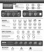 Laundry Flat Icons Infographics. Infographics On The Topic Of Clothing Care And Washing On White Bac poster