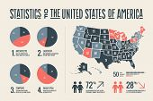 Poster Map Of United States Of America With State Names And Abstract Infographics Elements. Detail M poster