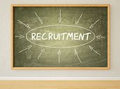 foto of recruitment  - Recruitment  - JPG