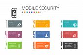 Mobile Security Infographic 10 Option Line Concept.mobile Phishing, Spyware, Internet Security, Data poster