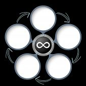 stock photo of infinity symbol  - five text boxes with arrows and white infinity symbol - JPG
