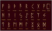 Set Of Old Norse Scandinavian Runes. Rune Alphabet. Occult Ancient Symbols. Gold Stamping poster