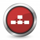 picture of cisco  - database red icon   - JPG