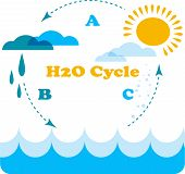 picture of underground water  - water cycle infographics - JPG