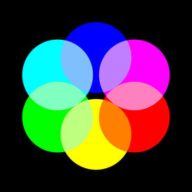 picture of color wheel  - Color spectrum wheel with six different colors on a black background - JPG