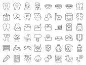 Dentist And Dental Clinic Related Icon, Such As Toothbrush, Tooth Decay, Make An Appointment, Teeth  poster