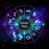 Zodiac Circle With Astrological Symbols Isolated On Blurred Cosmic Background. Mystic Representation poster