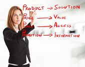 stock photo of marketing strategy  - Marketing - JPG