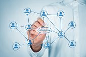 picture of network  - Professional networking concept - JPG