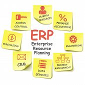 image of enterprise  - Enterprise resource planning yellow stickers isolated on white background - JPG