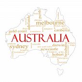 White Australia Word Cloud Map