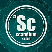 Scandium Chemical Element. Sign With Atomic Number And Atomic Weight. Chemical Element Of Periodic T poster
