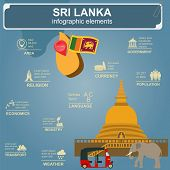 stock photo of rickshaw  - Sri Lanka infographics statistical data sights - JPG