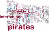 Somali Piracy Wordcloud