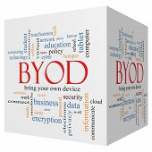 Byod 3D Cube Word Cloud Concept